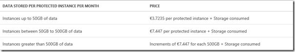 2015-06-16 18_59_51-Pricing - Cloud Backup _ Microsoft Azure - Internet Explorer