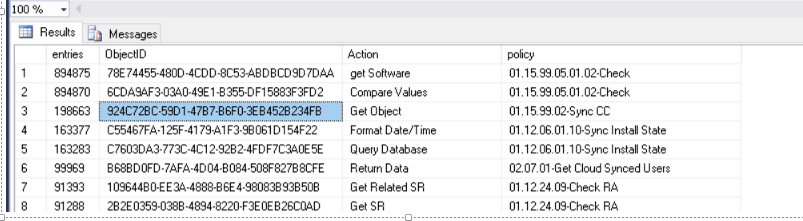 System Center Orchestrator–SQL Query detailed Logs and